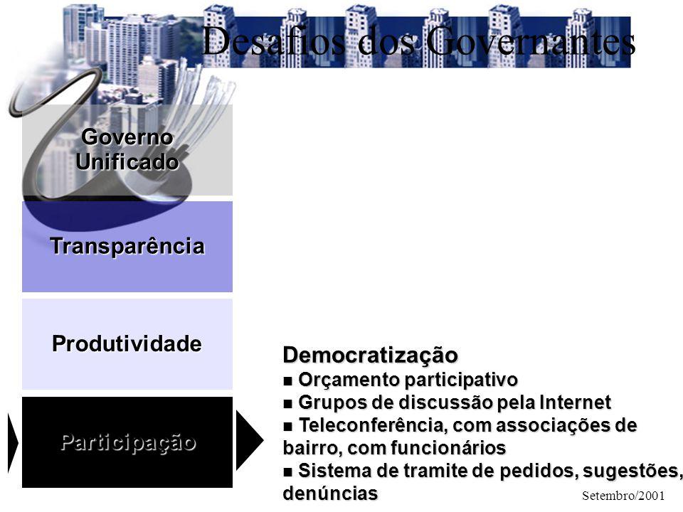 Setembro/2001 Transparência Produtividade Participação Governo Unificado Democratização Orçamento participativo Orçamento participativo Grupos de disc