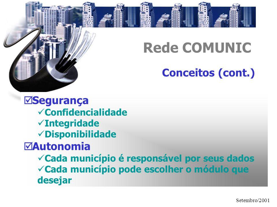 Setembro/2001 Rede COMUNIC O que é.