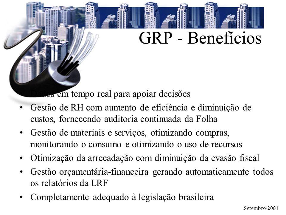 Setembro/2001 GRP - Benefícios Dados em tempo real para apoiar decisões Gestão de RH com aumento de eficiência e diminuição de custos, fornecendo audi
