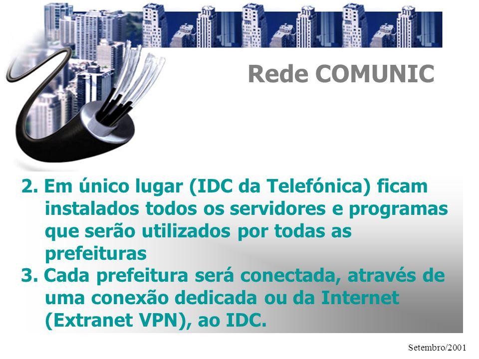 Setembro/2001 Rede COMUNIC 2. Em único lugar (IDC da Telefónica) ficam instalados todos os servidores e programas que serão utilizados por todas as pr