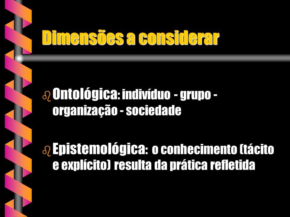 Dimensões a considerar b Ontológica : indivíduo - grupo - organização - sociedade b Epistemológica : o conhecimento (tácito e explícito) resulta da pr