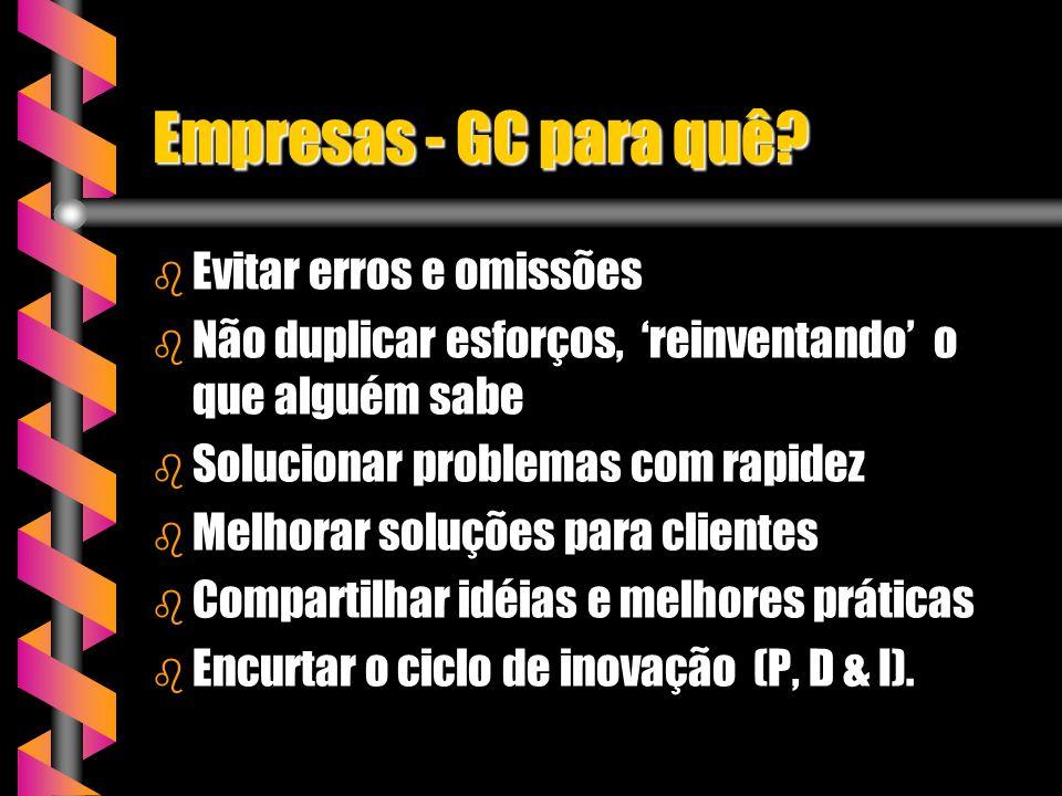 Empresas - GC para quê? b Evitar erros e omissões b Não duplicar esforços, reinventando o que alguém sabe b Solucionar problemas com rapidez b Melhora