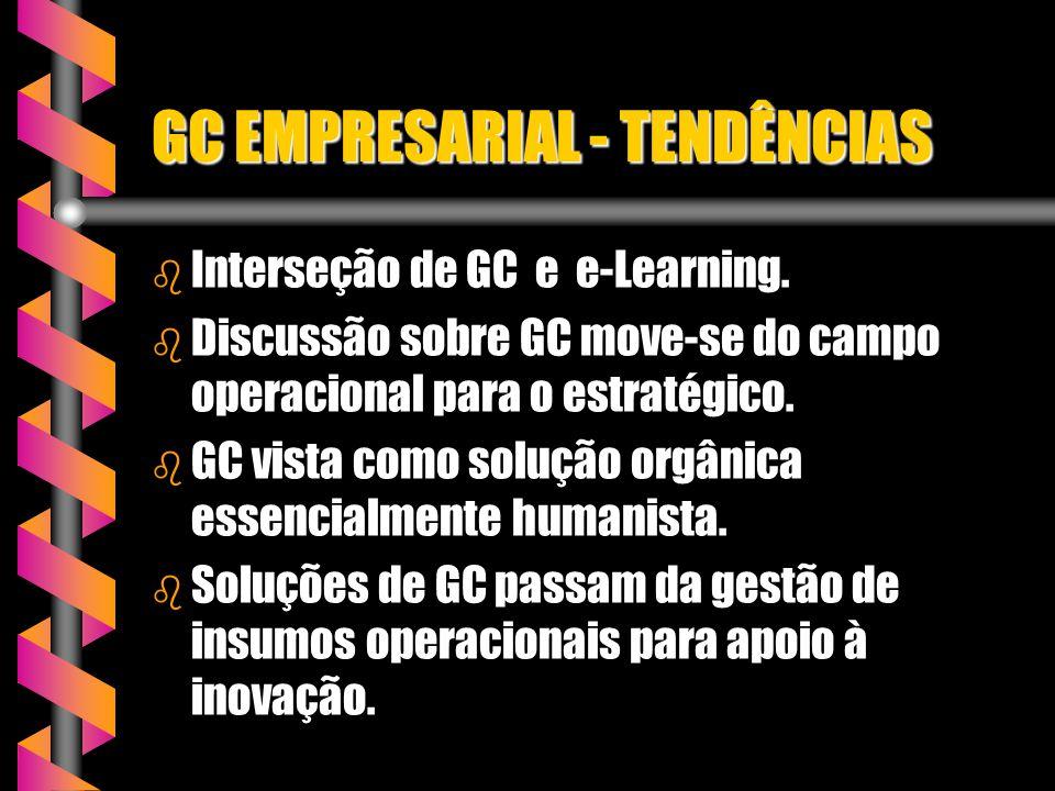 GC EMPRESARIAL - TENDÊNCIAS b Interseção de GC e e-Learning. b Discussão sobre GC move-se do campo operacional para o estratégico. b GC vista como sol