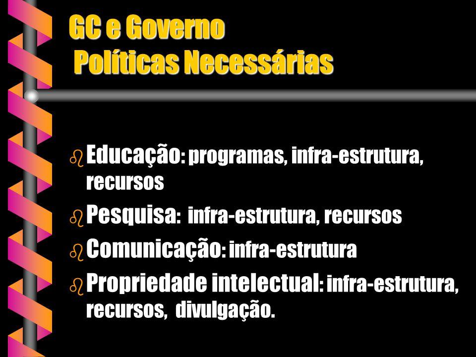 GC e Governo Políticas Necessárias b Educação : programas, infra-estrutura, recursos b Pesquisa : infra-estrutura, recursos b Comunicação : infra-estr