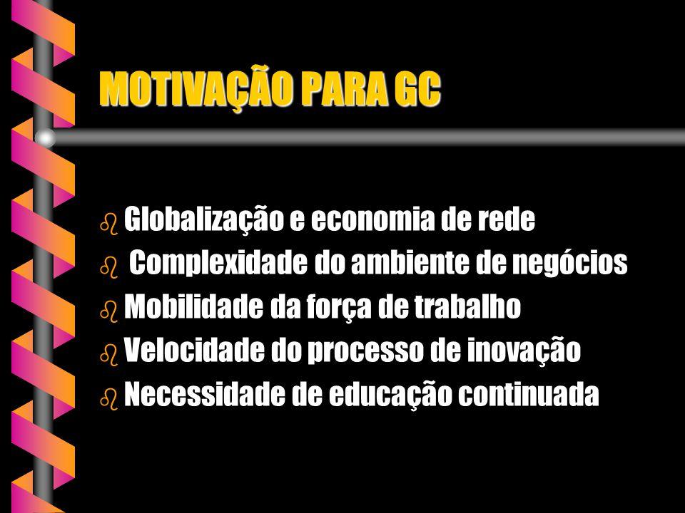 MARCOS HISTÓRICOS b 1969 - Conhecimento como recurso crucial da economia (Drucker) b 1973 - Conhecimento como eixo da sociedade pós-industrial (Bell) b 1991 - Skandia cria Diretoria de Capital Intelectual e desenvolve indicadores b 1995 - 97 Publicações e congressos b 2000 - Criação da SBGC, no Brasil