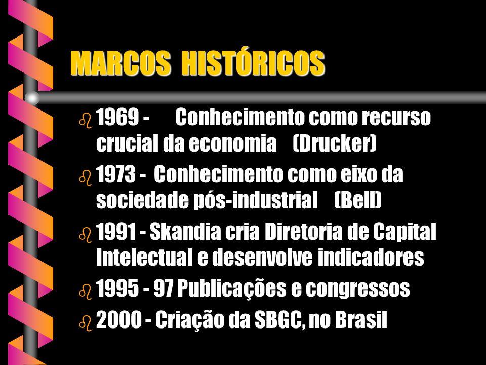 MARCOS HISTÓRICOS b 1969 - Conhecimento como recurso crucial da economia (Drucker) b 1973 - Conhecimento como eixo da sociedade pós-industrial (Bell)