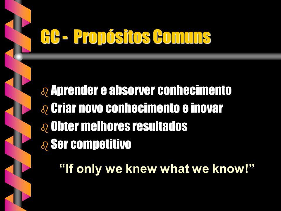 GC - Propósitos Comuns b Aprender e absorver conhecimento b Criar novo conhecimento e inovar b Obter melhores resultados b Ser competitivo If only we