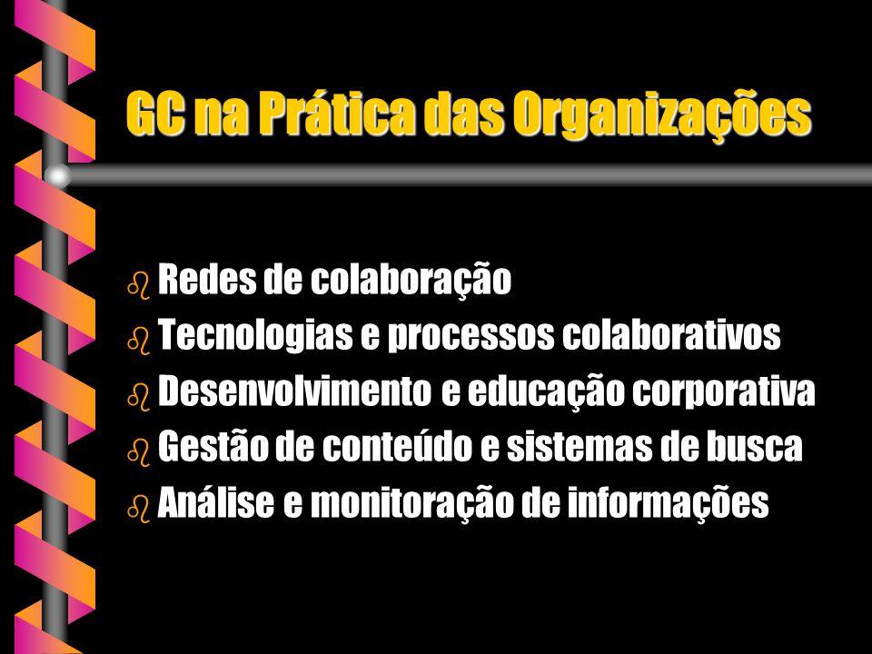 GC na Prática das Organizações b Redes de colaboração b Tecnologias e processos colaborativos b Desenvolvimento e educação corporativa b Gestão de con
