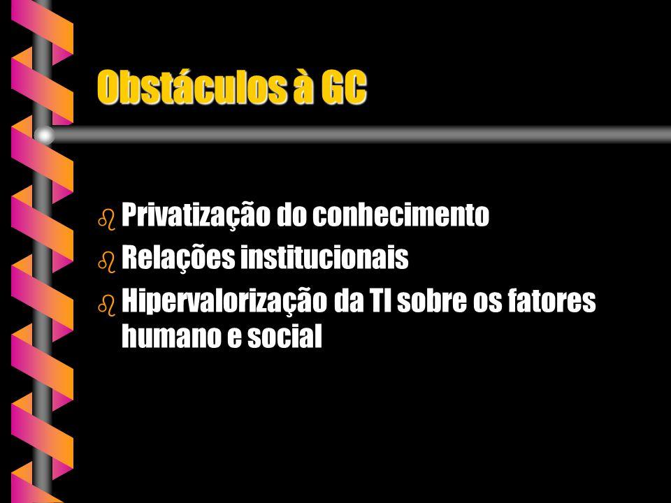 Obstáculos à GC b Privatização do conhecimento b Relações institucionais b Hipervalorização da TI sobre os fatores humano e social