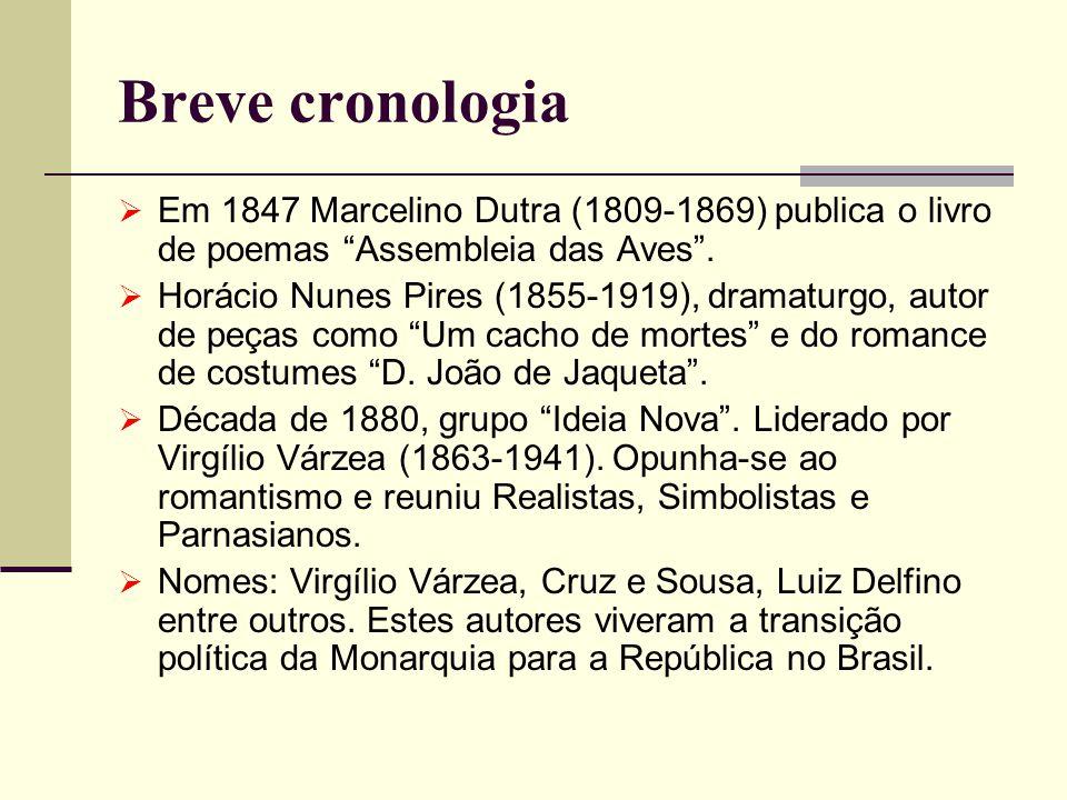 Breve cronologia Em 1847 Marcelino Dutra (1809-1869) publica o livro de poemas Assembleia das Aves. Horácio Nunes Pires (1855-1919), dramaturgo, autor
