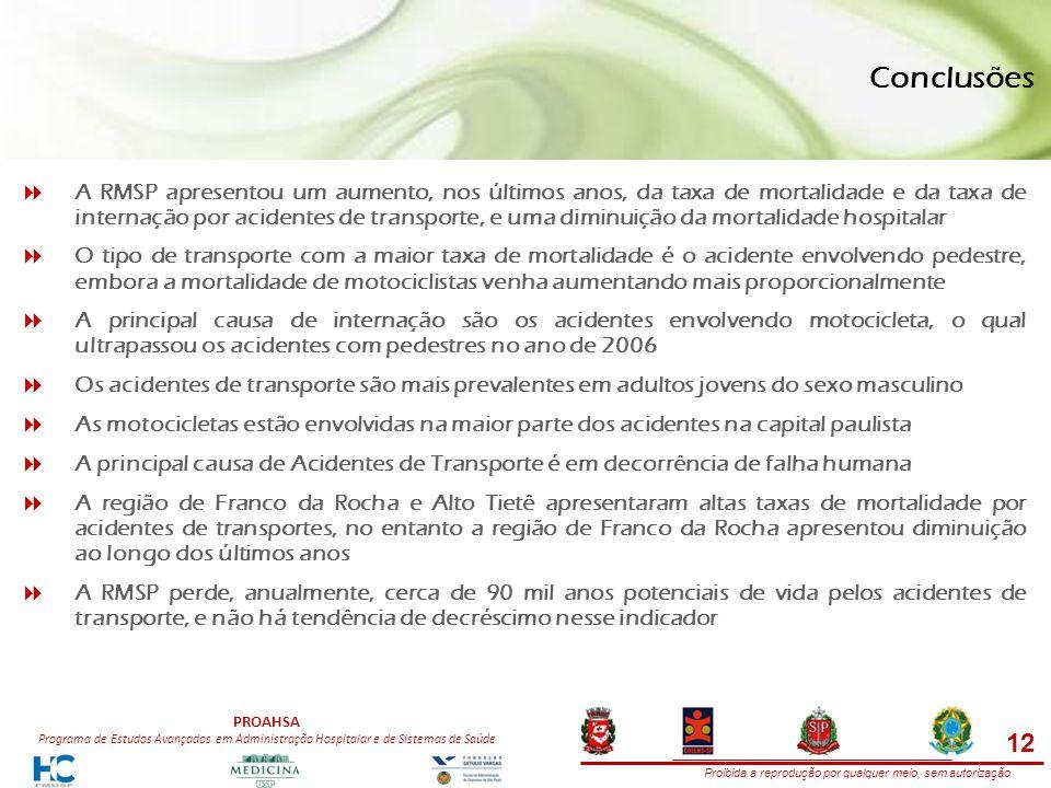 Proibida a reprodução por qualquer meio, sem autorização PROAHSA Programa de Estudos Avançados em Administração Hospitalar e de Sistemas de Saúde Conc