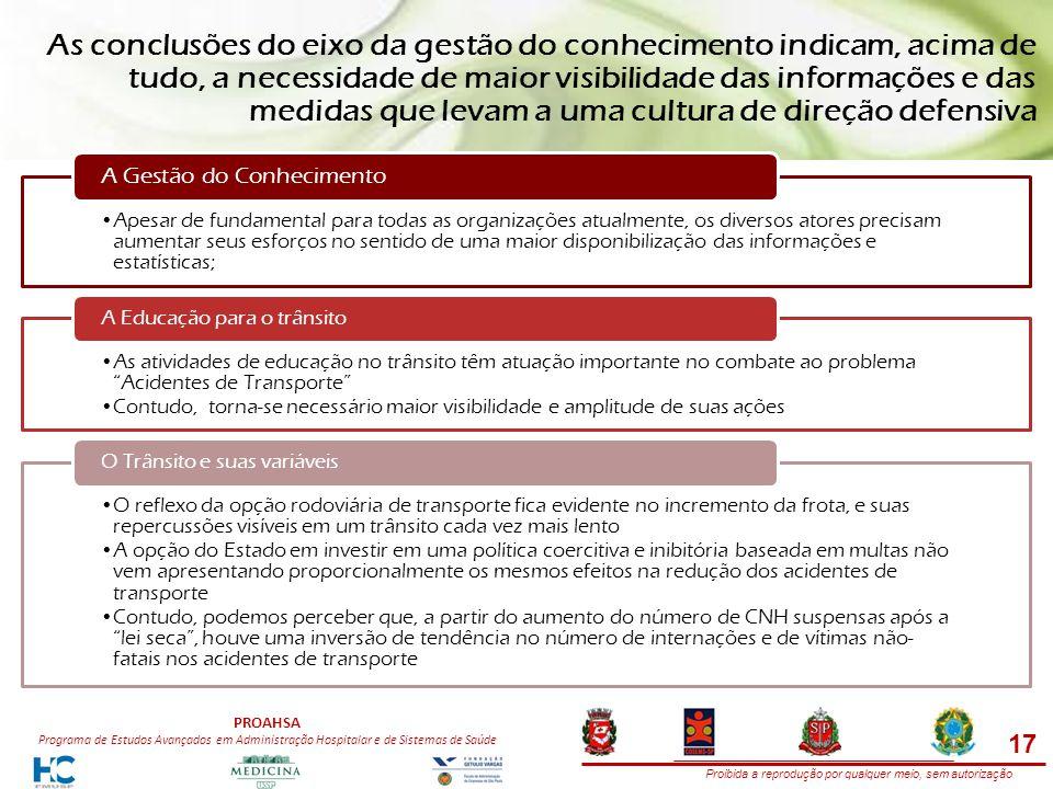Proibida a reprodução por qualquer meio, sem autorização PROAHSA Programa de Estudos Avançados em Administração Hospitalar e de Sistemas de Saúde As c