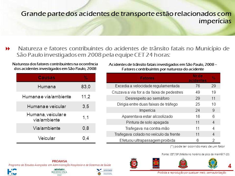 Proibida a reprodução por qualquer meio, sem autorização PROAHSA Programa de Estudos Avançados em Administração Hospitalar e de Sistemas de Saúde Grande parte dos acidentes de transporte estão relacionados com imperícias 4 (*) pode ter ocorrido mais de um fator Natureza e fatores contribuintes do acidentes de trânsito fatais no Município de São Paulo investigados em 2008 pela equipe CET 24 horas: Acidentes de trânsito fatais investigados em São Paulo, 2008 – Fatores contribuintes por natureza do acidente Fatores Nr.de acidentes % Excedia a velocidade regulamentada7629 Cruzava a via for a da faixa de pedestres4919 Desrespeito ao semáforo2911 Dirigia entre duas faixas de tráfego2510 Imperícia249 Aparentava estar alcoolizado166 Pintura de solo apagada114 Trafegava na contra-mão114 Trafegava colado no veículo da frente114 Efetuou ultrapassagem proibida62 Fonte: CET/SP (Média no horário de pico da manhã 7-10) Causas% Humana83,0 Humana e via/ambiente11,2 Humana e veicular3,5 Humana, veicular e via/ambiente 1,1 Via/ambiente0,8 Veicular0,4 Natureza dos fatores contribuintes na ocorrência dos acidentes investigados em São Paulo, 2008