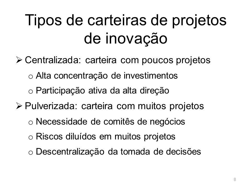 Sumário Objetivo Tipos de Projetos Tipos de Carteiras Modelo de Carteira de Projetos de Inovação Perguntas Considerações Finais 9