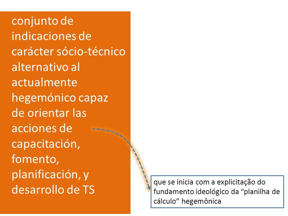 1.Alteração na forma de distribuição da receita gerada 2.
