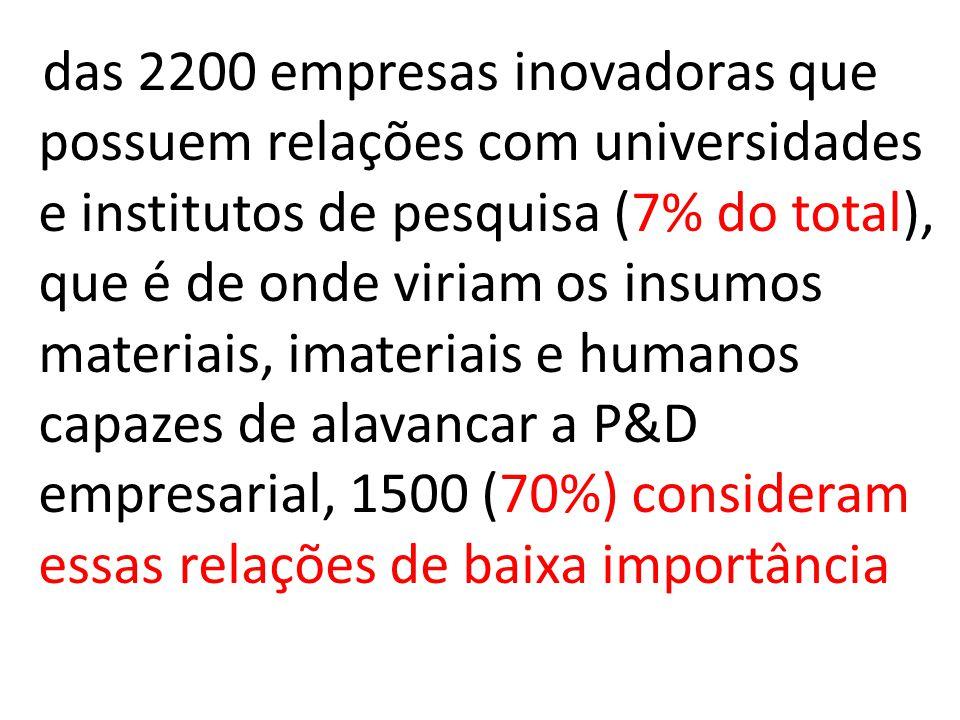 80 empresas