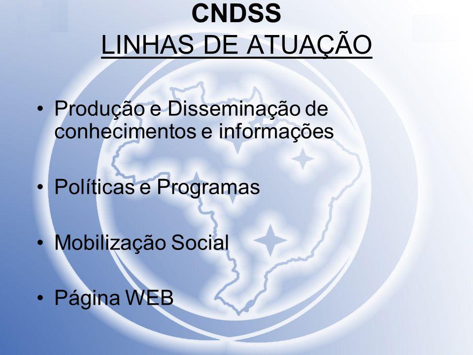 CNDSS LINHAS DE ATUAÇÃO Produção e Disseminação de conhecimentos e informações Políticas e Programas Mobilização Social Página WEB