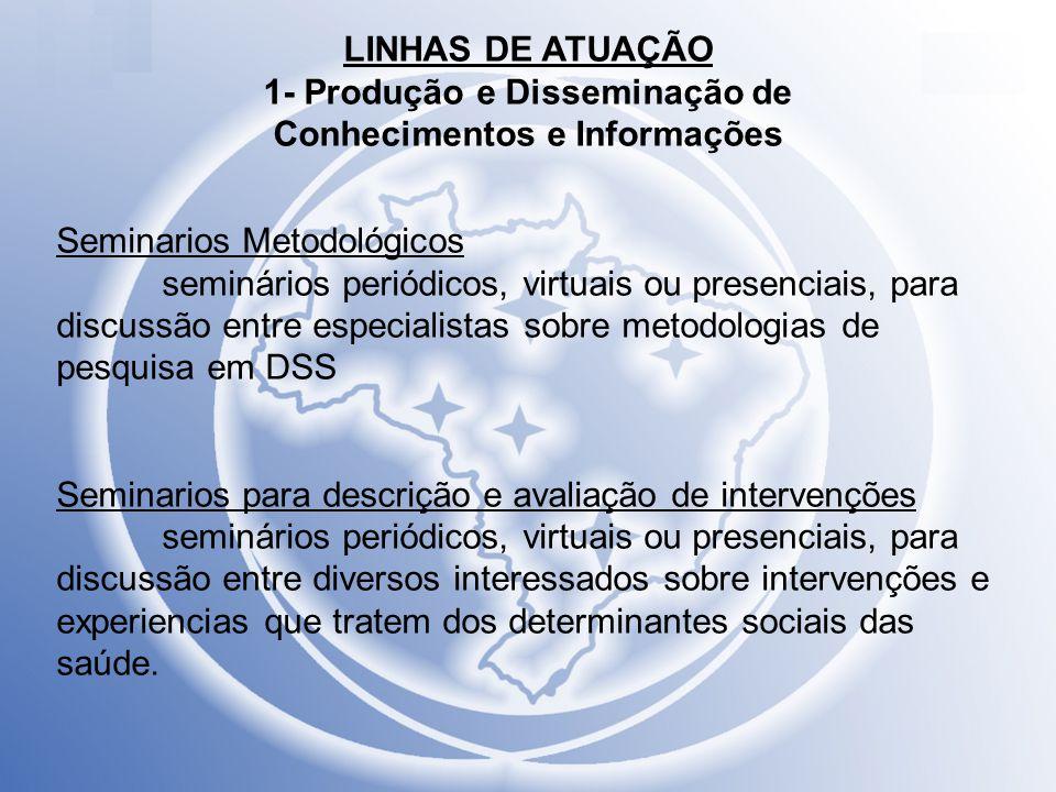 LINHAS DE ATUAÇÃO 1- Produção e Disseminação de Conhecimentos e Informações Participação em Congressos promoção de discussões em Congressos e Reuniões que tratem de temas vinculados aos DSS.