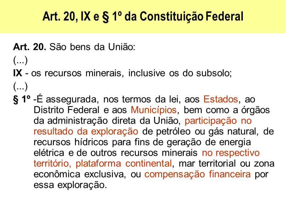 Art.177 da Constituição Federal Art. 176.