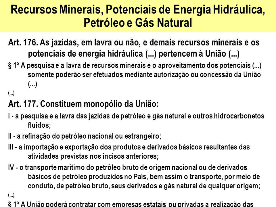 Titularidade e Exercício do Monopólio do Petróleo e do Gás Natural – Lei 9.478/97 Art.