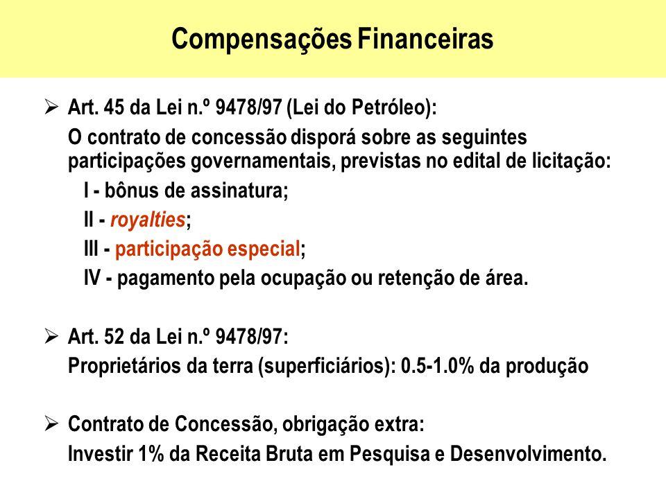 DEFINIÇÕES Bônus de Assinatura: pagamento ofertado na proposta para obtenção da concessão; pago no ato da assinatura do contrato; constitui receita da ANP.