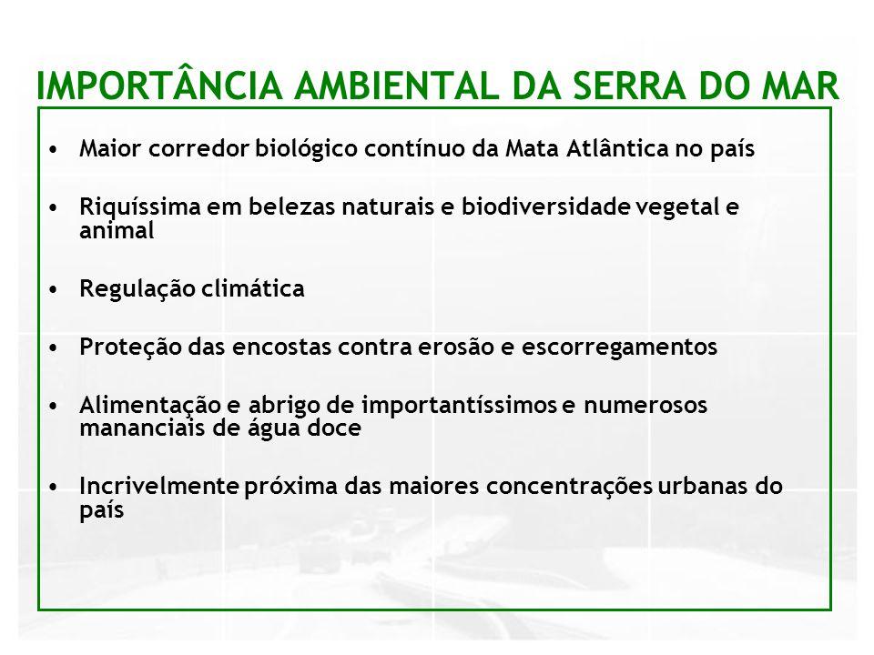 IMPORTÂNCIA AMBIENTAL DA SERRA DO MAR Maior corredor biológico contínuo da Mata Atlântica no país Riquíssima em belezas naturais e biodiversidade vege