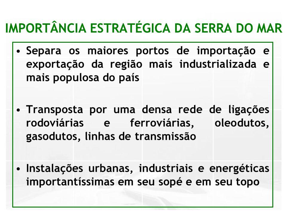 IMPORTÂNCIA ESTRATÉGICA DA SERRA DO MAR Separa os maiores portos de importação e exportação da região mais industrializada e mais populosa do país Tra