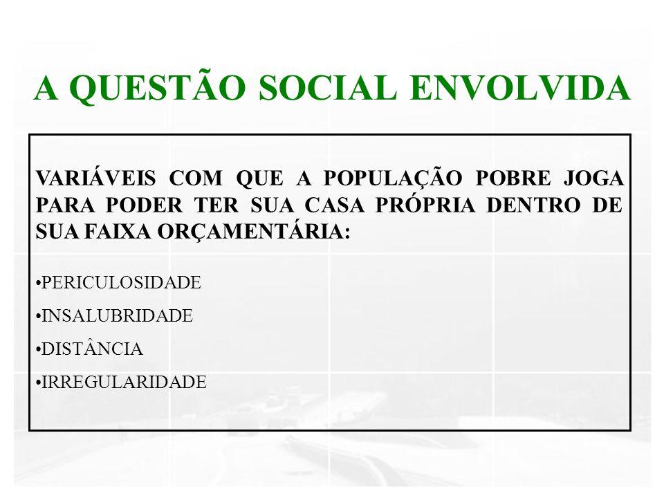A QUESTÃO SOCIAL ENVOLVIDA VARIÁVEIS COM QUE A POPULAÇÃO POBRE JOGA PARA PODER TER SUA CASA PRÓPRIA DENTRO DE SUA FAIXA ORÇAMENTÁRIA: PERICULOSIDADE I