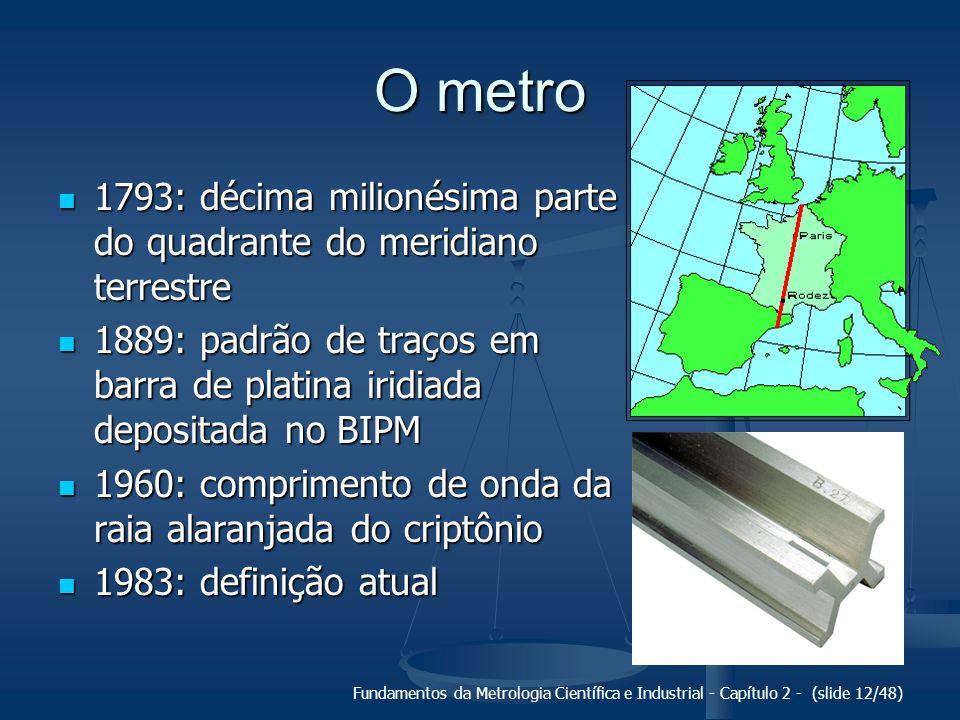 Fundamentos da Metrologia Científica e Industrial - Capítulo 2 - (slide 12/48) O metro 1793: décima milionésima parte do quadrante do meridiano terrestre 1793: décima milionésima parte do quadrante do meridiano terrestre 1889: padrão de traços em barra de platina iridiada depositada no BIPM 1889: padrão de traços em barra de platina iridiada depositada no BIPM 1960: comprimento de onda da raia alaranjada do criptônio 1960: comprimento de onda da raia alaranjada do criptônio 1983: definição atual 1983: definição atual