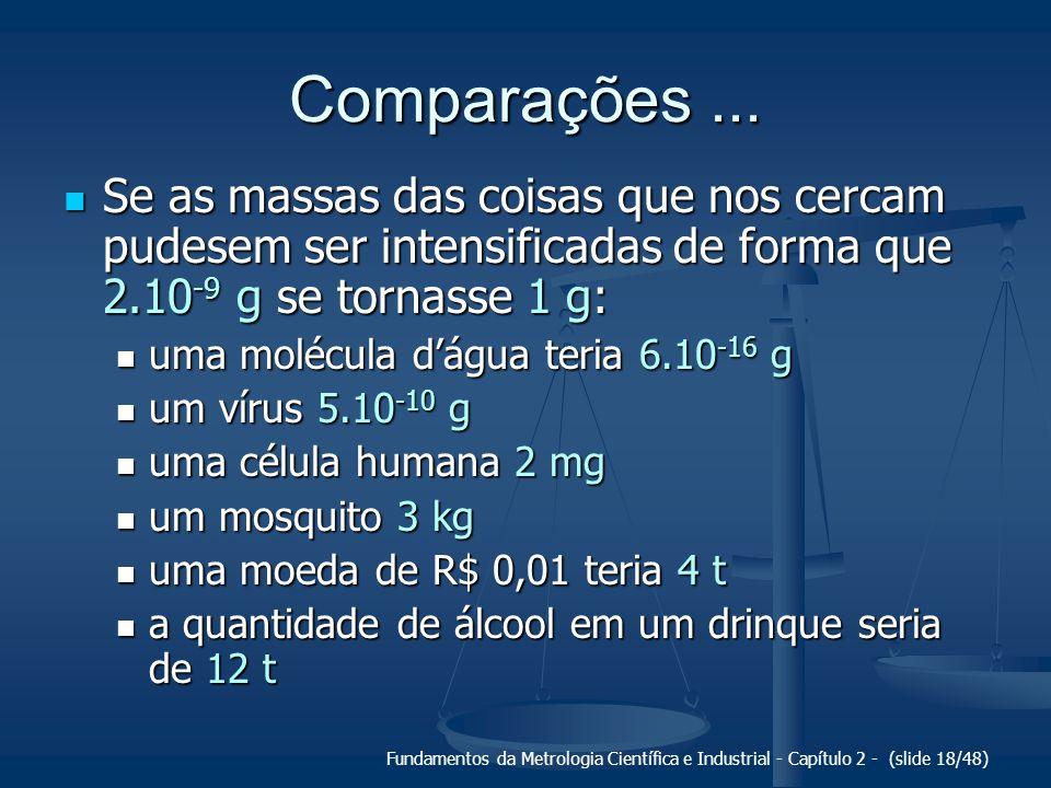 Fundamentos da Metrologia Científica e Industrial - Capítulo 2 - (slide 18/48) Comparações... Se as massas das coisas que nos cercam pudesem ser inten