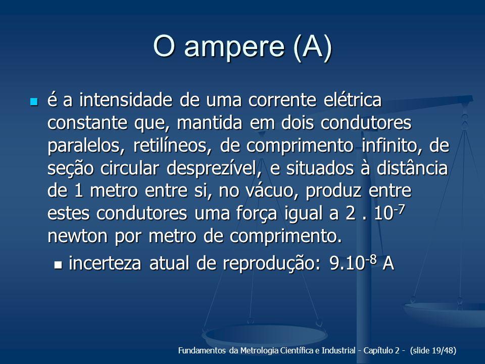 Fundamentos da Metrologia Científica e Industrial - Capítulo 2 - (slide 19/48) O ampere (A) é a intensidade de uma corrente elétrica constante que, mantida em dois condutores paralelos, retilíneos, de comprimento infinito, de seção circular desprezível, e situados à distância de 1 metro entre si, no vácuo, produz entre estes condutores uma força igual a 2.