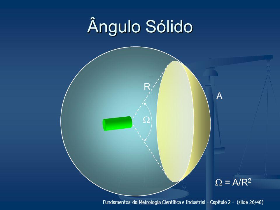 Fundamentos da Metrologia Científica e Industrial - Capítulo 2 - (slide 26/48) Ângulo Sólido R A = A/R 2
