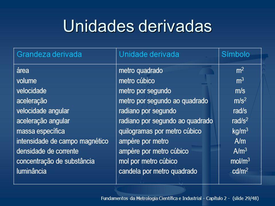 Fundamentos da Metrologia Científica e Industrial - Capítulo 2 - (slide 29/48) Unidades derivadas Grandeza derivadaUnidade derivadaSímbolo área volume