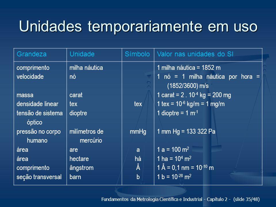 Fundamentos da Metrologia Científica e Industrial - Capítulo 2 - (slide 35/48) Unidades temporariamente em uso GrandezaUnidadeSímboloValor nas unidade