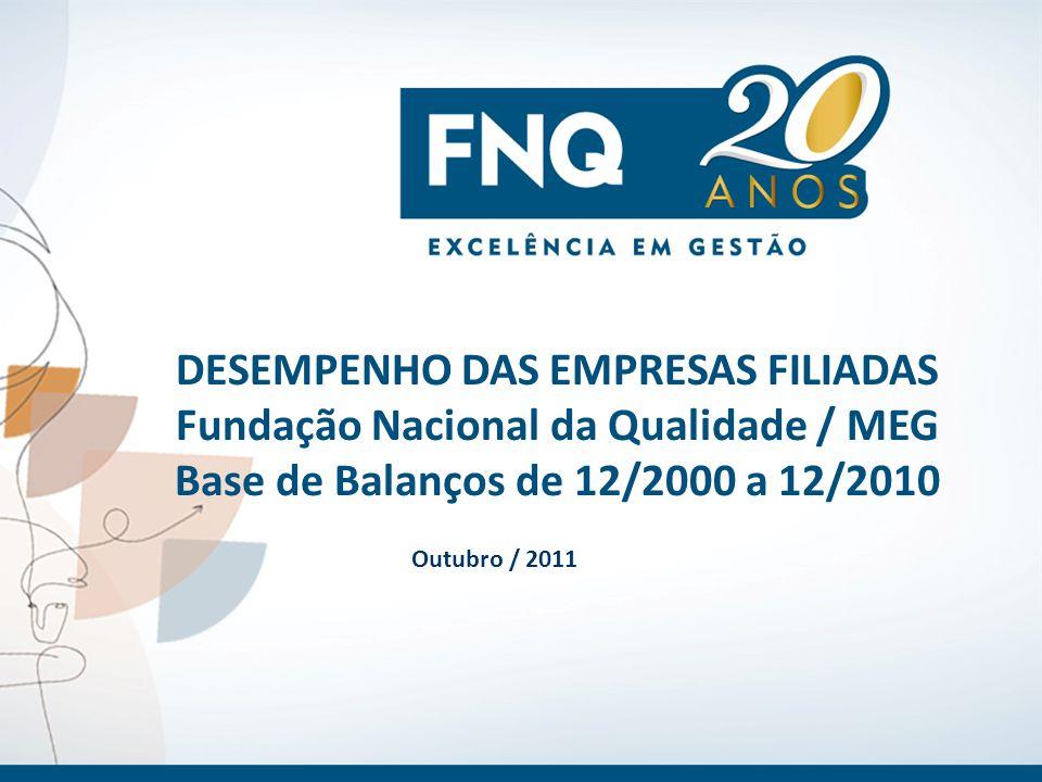 DESEMPENHO DAS EMPRESAS FILIADAS Fundação Nacional da Qualidade / MEG Base de Balanços de 12/2000 a 12/2010 Outubro / 2011