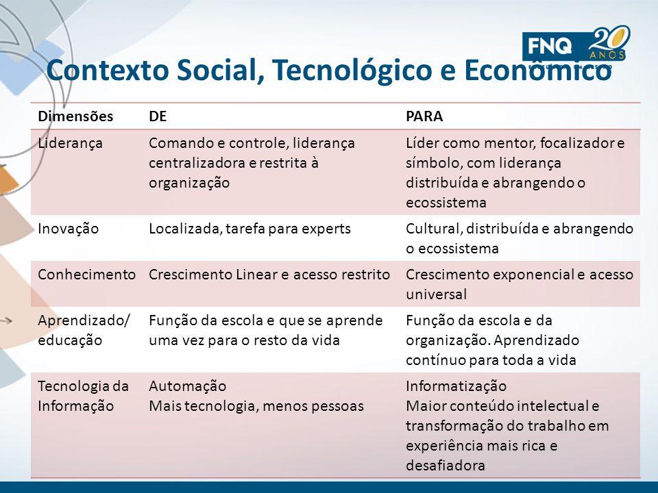 Contexto Social, Tecnológico e Econômico DimensõesDEPARA LiderançaComando e controle, liderança centralizadora e restrita à organização Líder como men