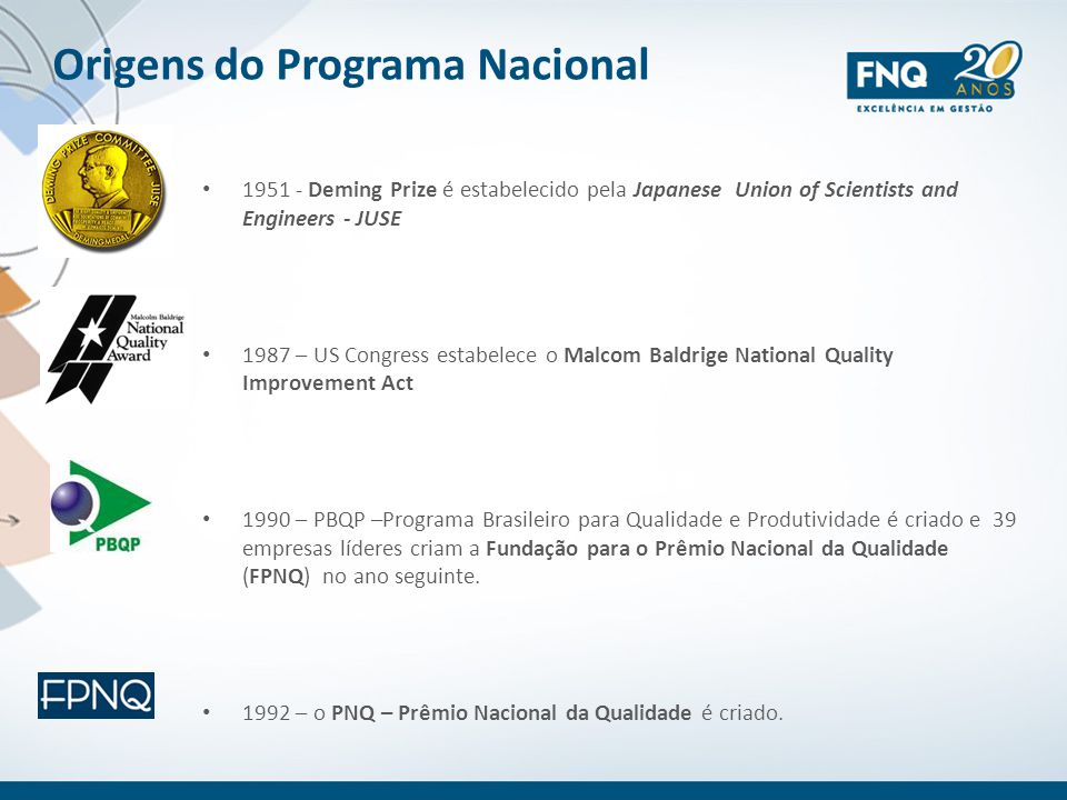 Origens do Programa Nacional 1951 - Deming Prize é estabelecido pela Japanese Union of Scientists and Engineers - JUSE 1987 – US Congress estabelece o