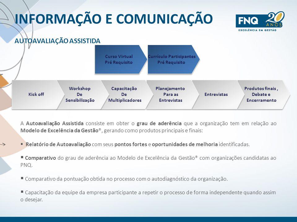 INFORMAÇÃO E COMUNICAÇÃO AUTOAVALIAÇÃO ASSISTIDA Currículo Participantes Pré Requisito Currículo Participantes Pré Requisito Curso Virtual Pré Requisi