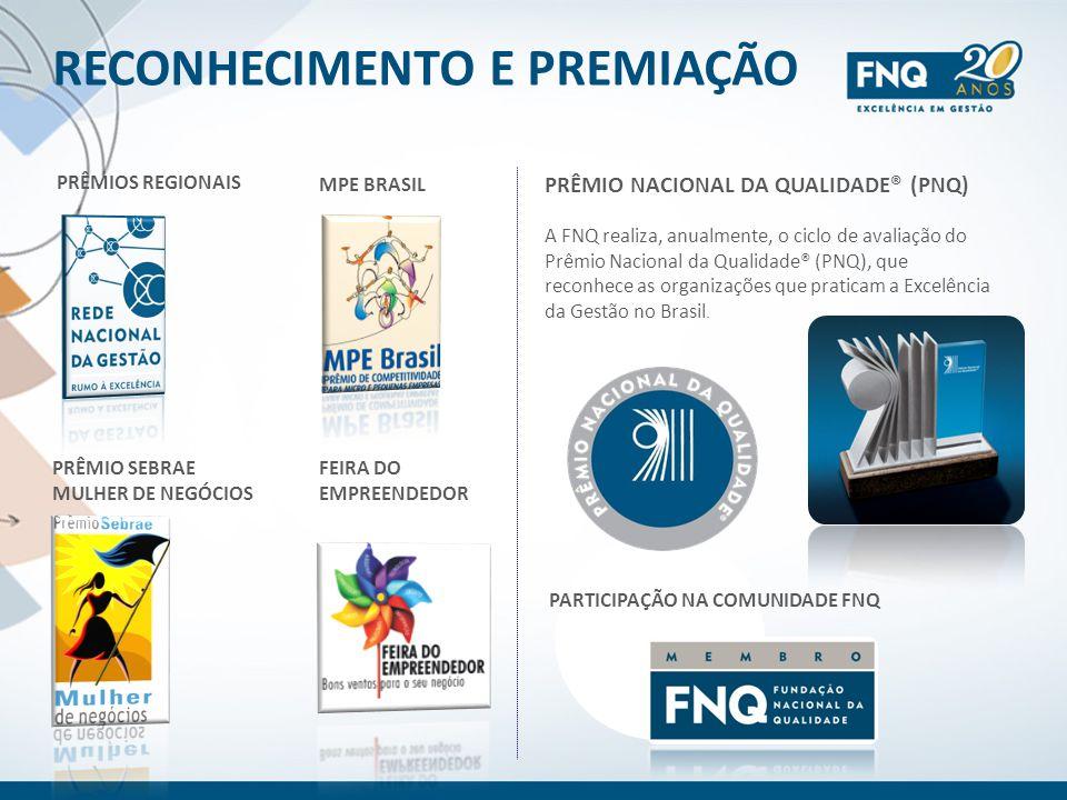 RECONHECIMENTO E PREMIAÇÃO PRÊMIOS REGIONAIS PARTICIPAÇÃO NA COMUNIDADE FNQ PRÊMIO NACIONAL DA QUALIDADE® (PNQ) A FNQ realiza, anualmente, o ciclo de