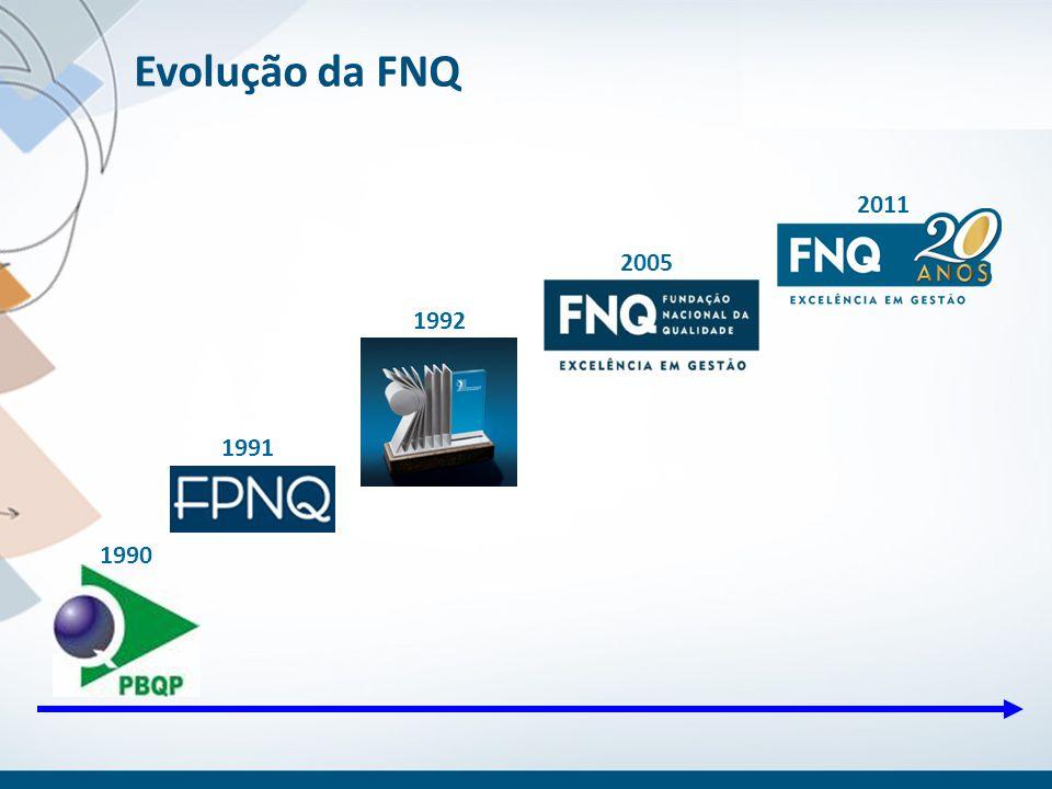 Evolução da FNQ 1990 1991 2005 1992 2011