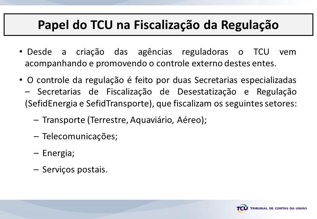 Papel do TCU na Fiscalização da Regulação Desde a criação das agências reguladoras o TCU vem acompanhando e promovendo o controle externo destes entes