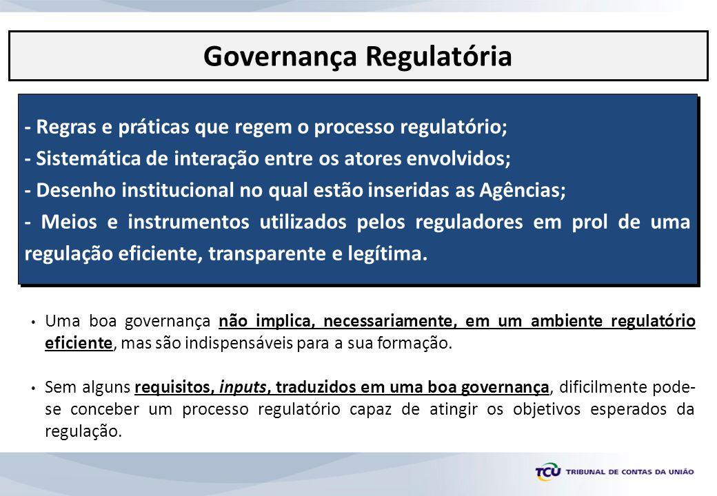 - Regras e práticas que regem o processo regulatório; - Sistemática de interação entre os atores envolvidos; - Desenho institucional no qual estão ins