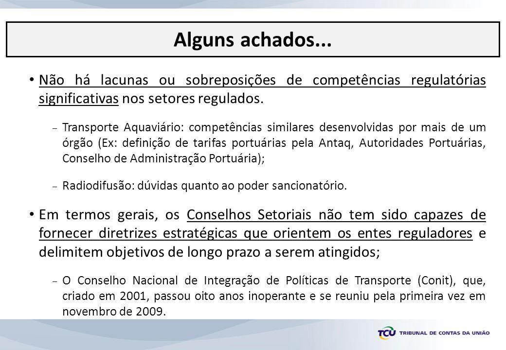 Não há lacunas ou sobreposições de competências regulatórias significativas nos setores regulados. – Transporte Aquaviário: competências similares des
