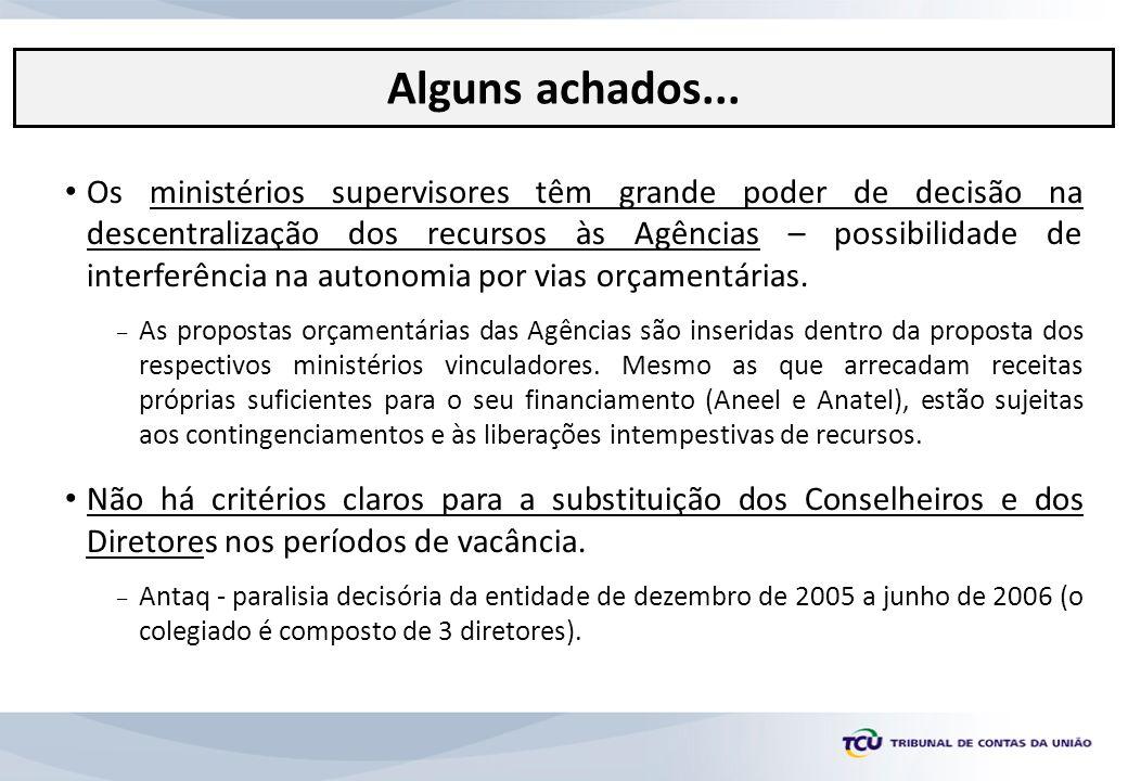 Os ministérios supervisores têm grande poder de decisão na descentralização dos recursos às Agências – possibilidade de interferência na autonomia por