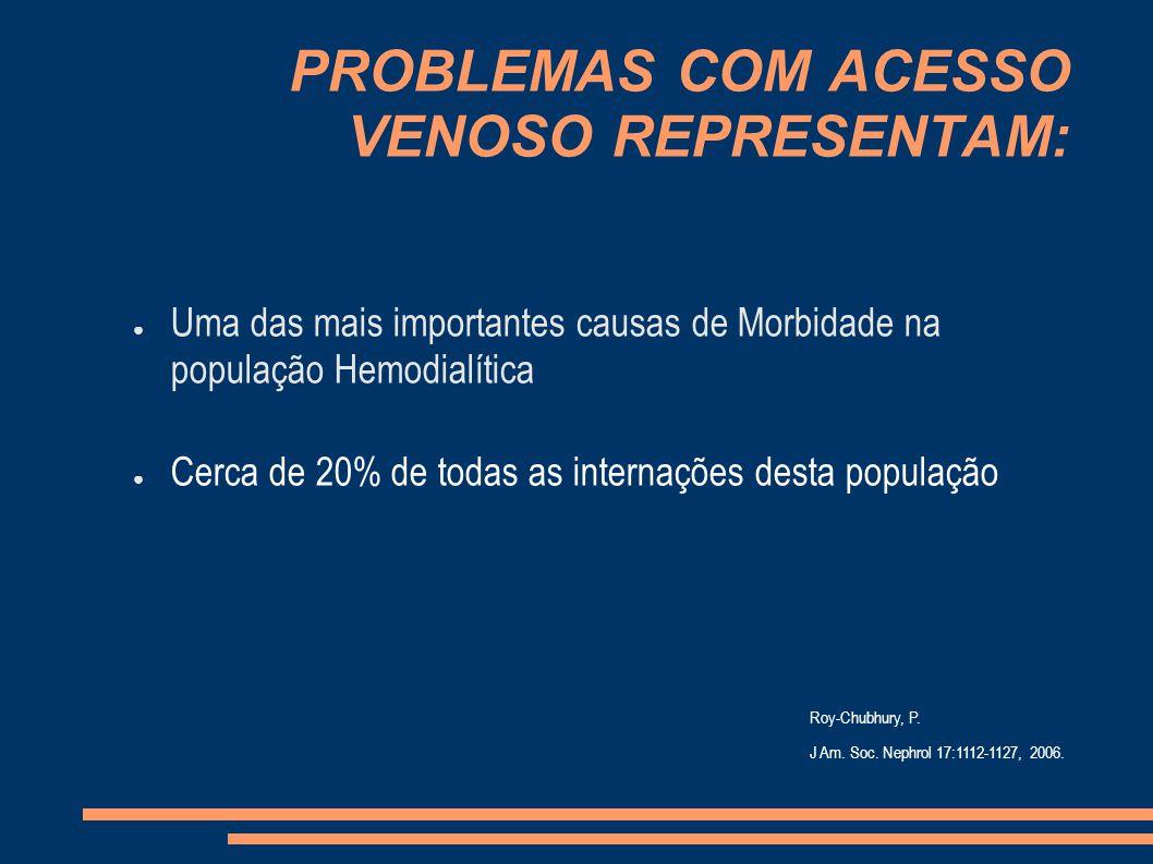 PROBLEMAS COM ACESSO VENOSO REPRESENTAM: Uma das mais importantes causas de Morbidade na população Hemodialítica Cerca de 20% de todas as internações desta população Roy-Chubhury, P.