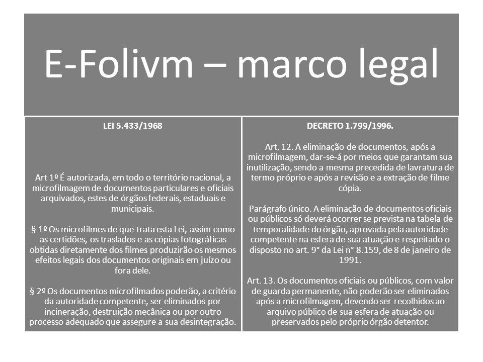 E-Folivm – marco legal LEI 5.433/1968 Art 1º É autorizada, em todo o território nacional, a microfilmagem de documentos particulares e oficiais arquivados, estes de órgãos federais, estaduais e municipais.