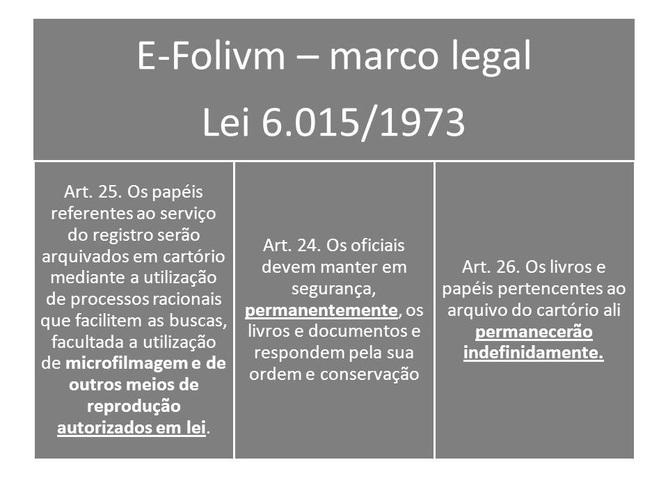 E-Folivm – marco legal Lei 6.015/1973 Art.25.