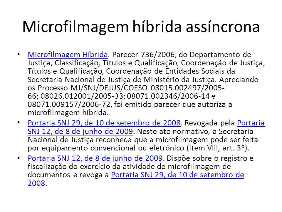 Microfilmagem híbrida assíncrona Microfilmagem Híbrida.