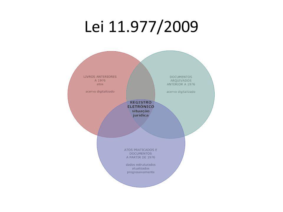Lei 11.977/2009