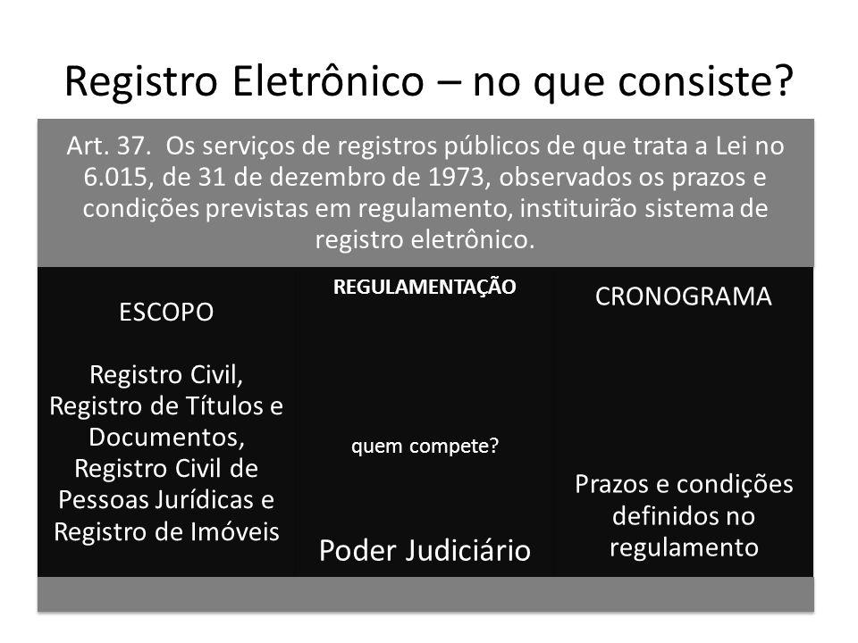 Registro Eletrônico – no que consiste.Art. 37.